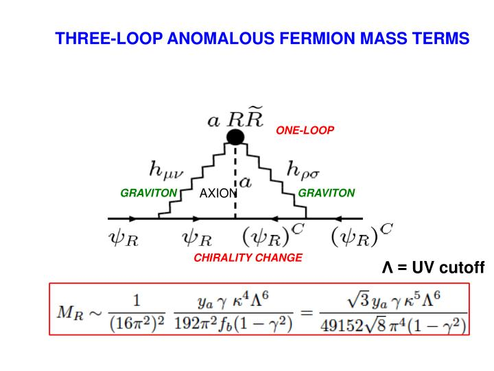THREE-LOOP ANOMALOUS FERMION MASS TERMS