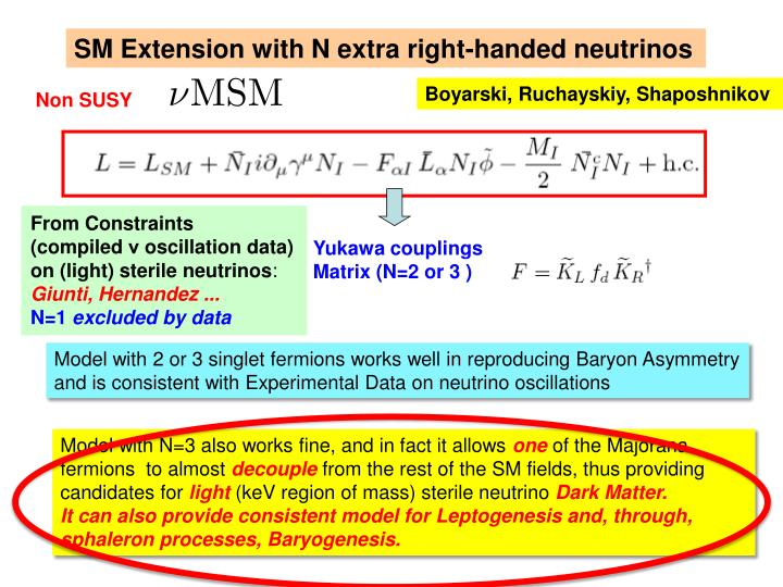 SM Extension with N extra right-handed neutrinos