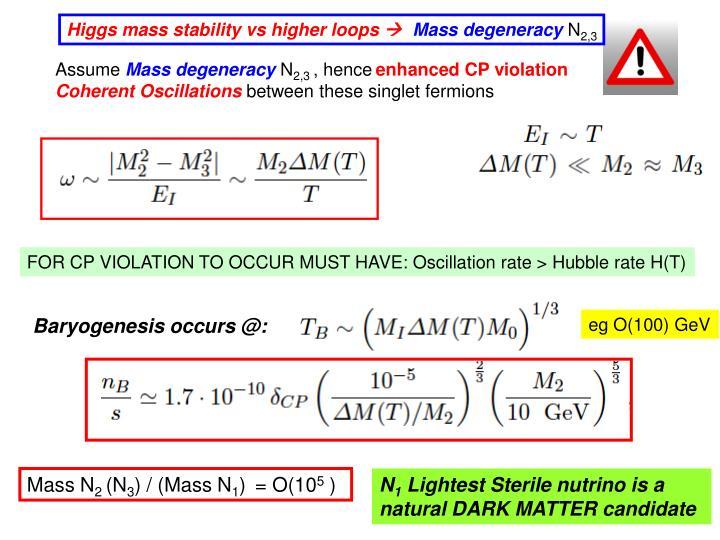 Higgs mass stability