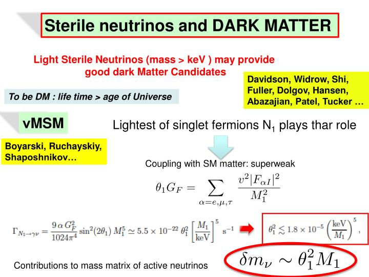 Sterile neutrinos and DARK MATTER