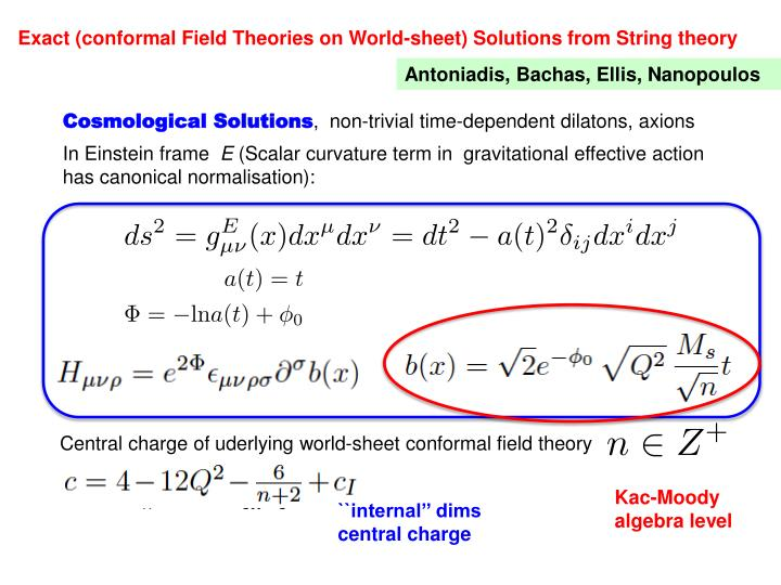 Exact (conformal Field Theories on World-sheet) Solutions from String theory