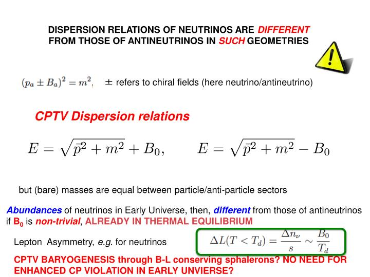 DISPERSION RELATIONS OF NEUTRINOS ARE