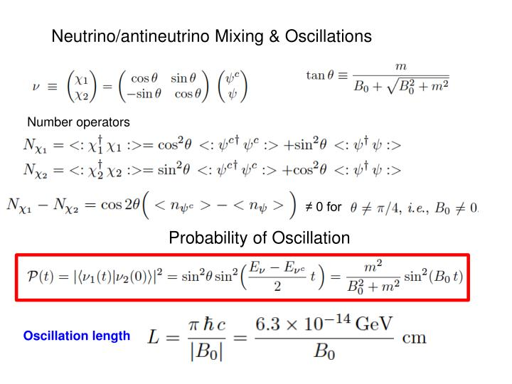 Neutrino/antineutrino Mixing & Oscillations