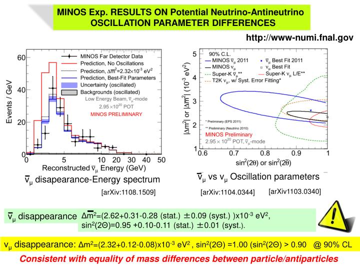MINOS Exp. RESULTS ON Potential Neutrino-Antineutrino