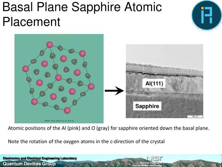 Basal Plane Sapphire Atomic Placement