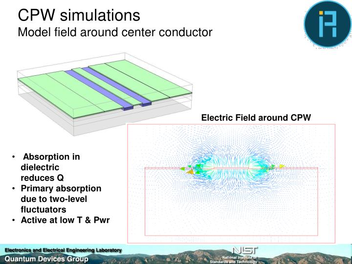 CPW simulations