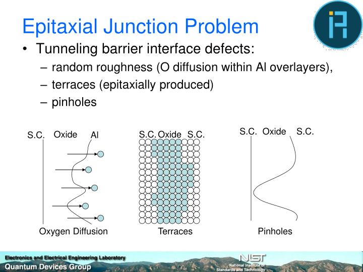 Epitaxial Junction Problem