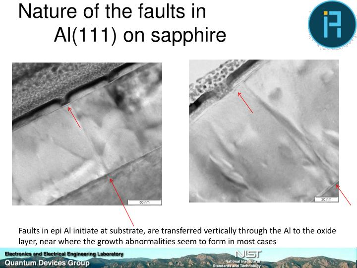 Nature of the faults in