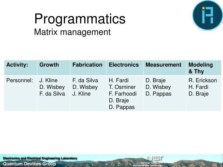 Programmatics