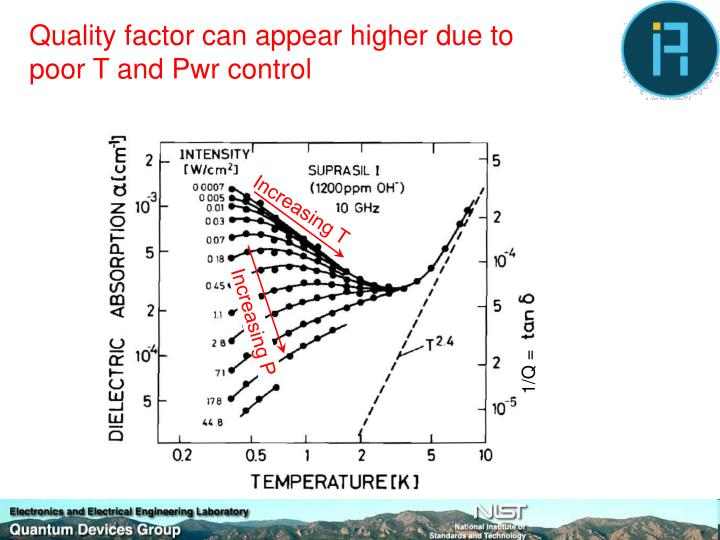 Quality factor can appear higher due to poor T and Pwr control