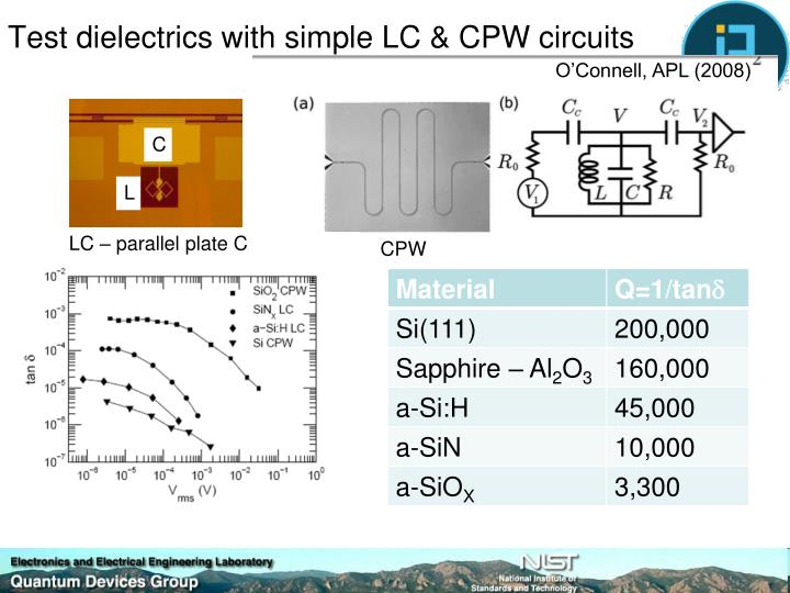 Test dielectrics with simple LC & CPW circuits