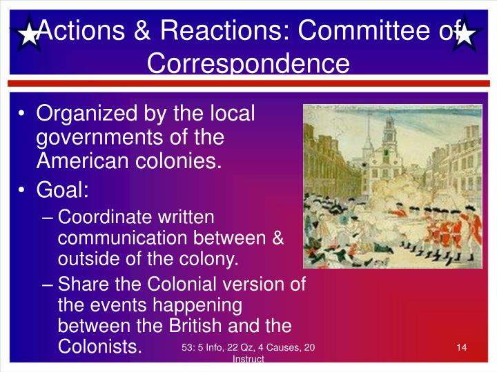 Actions & Reactions: Committee of Correspondence