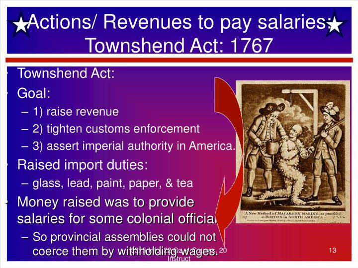 Actions/ Revenues to pay salaries: Townshend Act: 1767