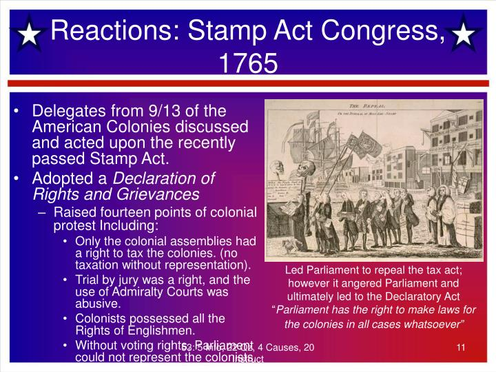 Reactions: Stamp Act Congress, 1765