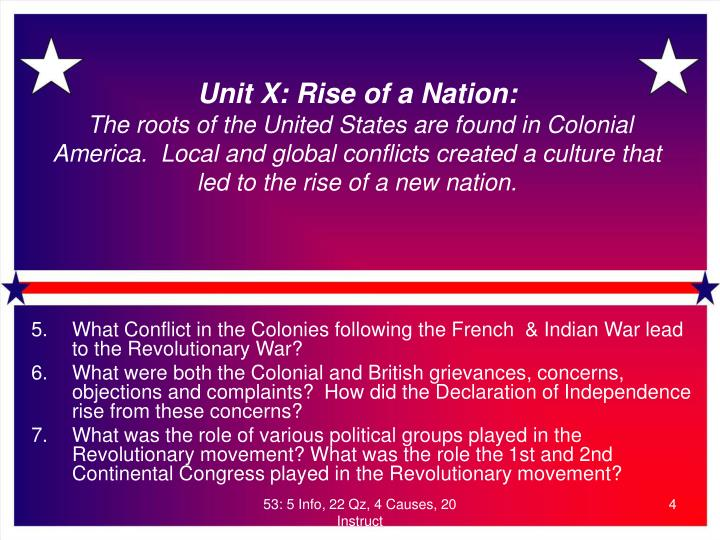 Unit X: Rise of a Nation: