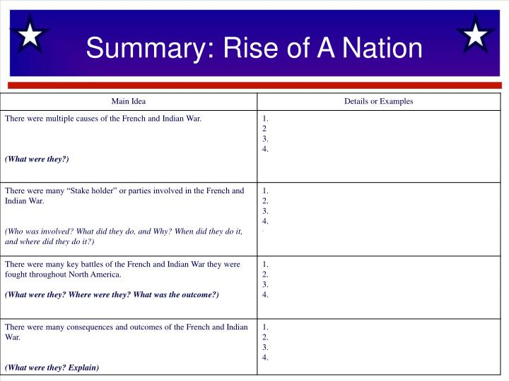 Summary: Rise of A Nation