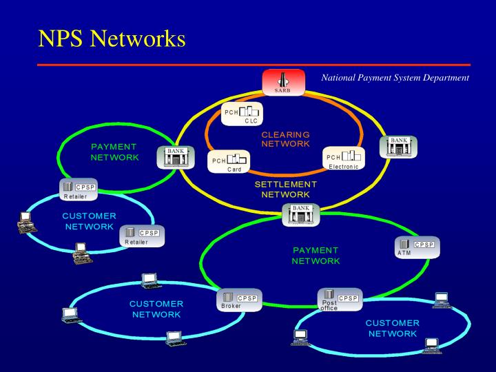 NPS Networks