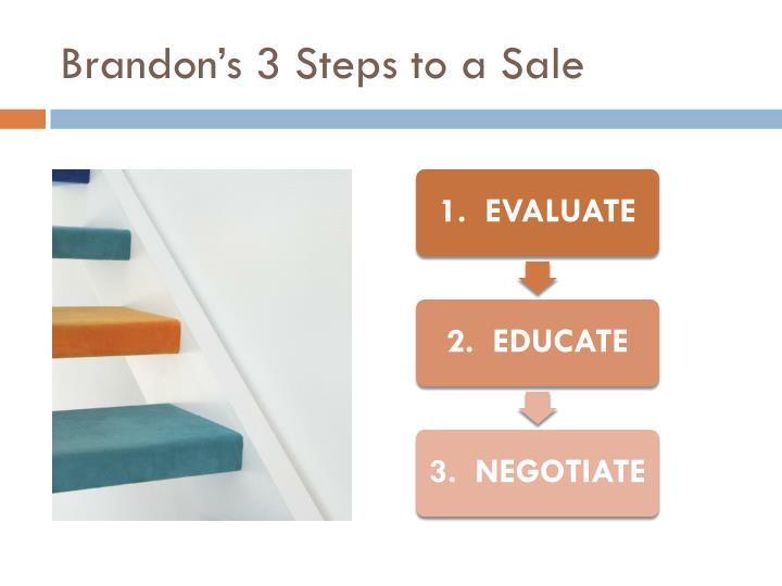 Brandon's 3 Steps to a Sale