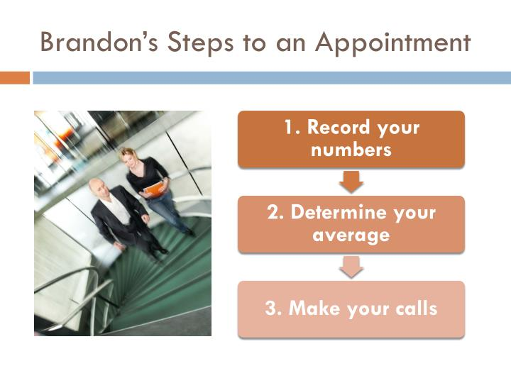 Brandon's Steps to an Appointment