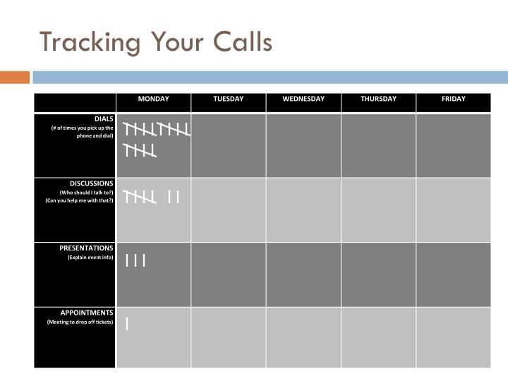 Tracking Your Calls