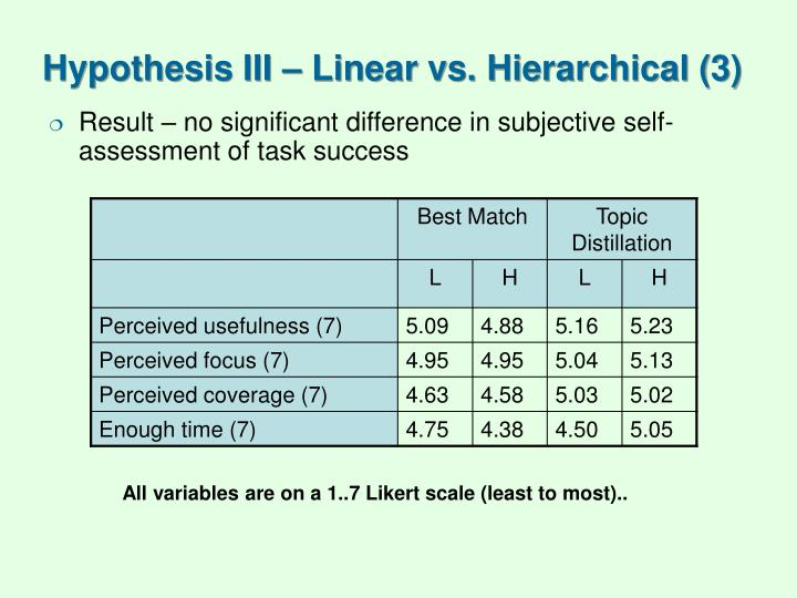 Hypothesis III – Linear vs. Hierarchical (3)