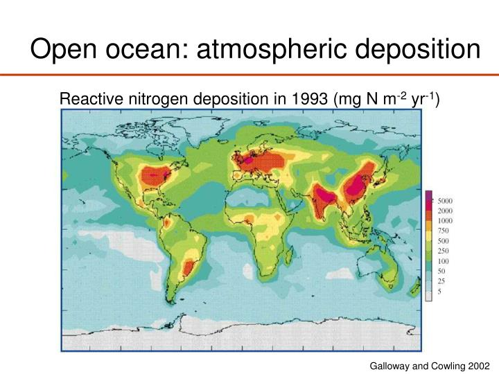 Open ocean: atmospheric deposition