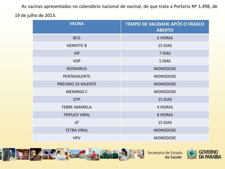 As vacinas apresentadas no calendário nacional de vacinal, de que trata a Portaria Nº 1.498, de 19 de julho de 2013.