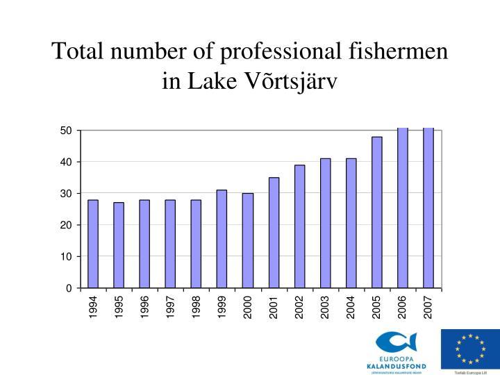 Total number of professional fishermen in Lake Võrtsjärv