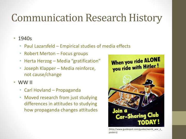 Communication Research History