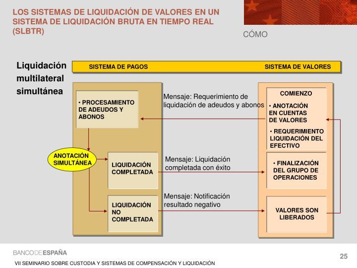 LOS SISTEMAS DE LIQUIDACIÓN DE VALORES EN UN SISTEMA DE LIQUIDACIÓN BRUTA EN TIEMPO REAL (SLBTR)