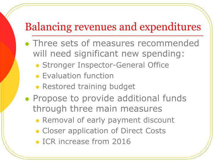 Balancing revenues and expenditures