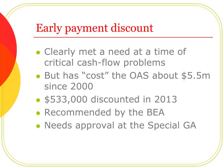 Early payment discount