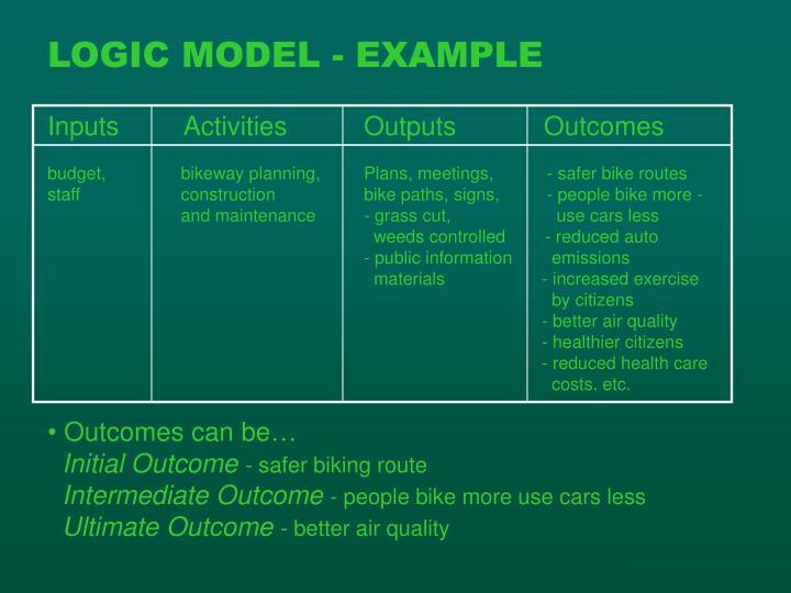 LOGIC MODEL - EXAMPLE