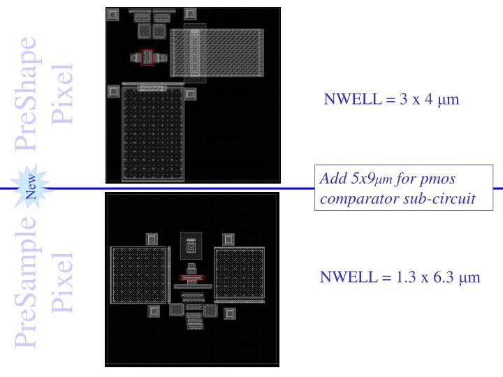 PreSample Pixel