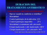 duracion del tratamiento antibiotico