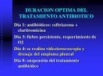 duracion optima del tratamiento antibiotico1