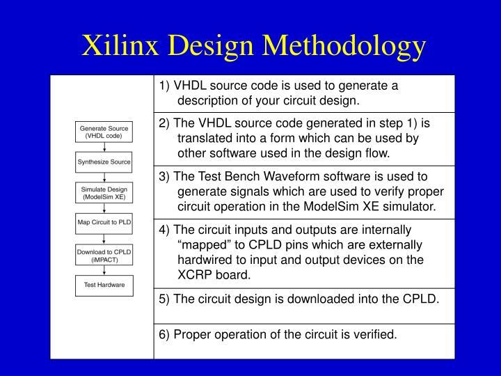 Xilinx Design Methodology