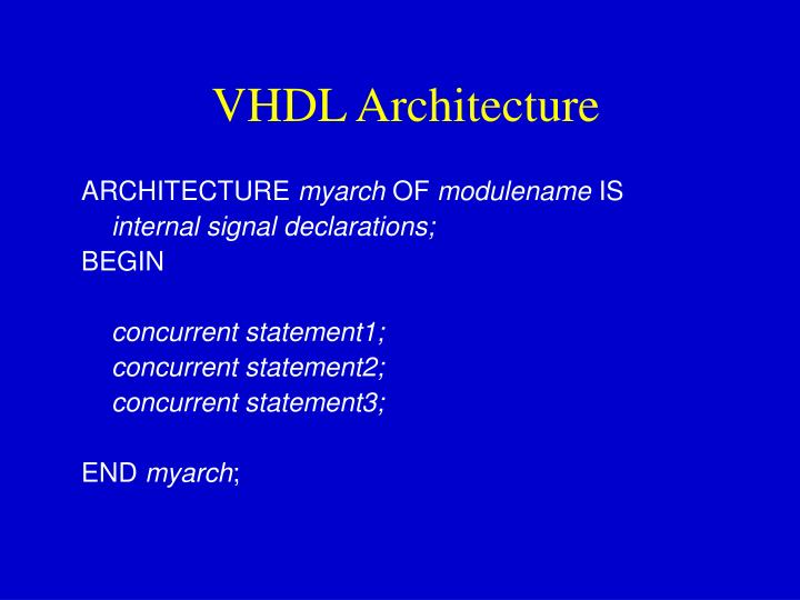 VHDL Architecture