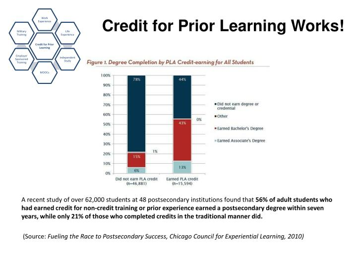 Credit for Prior Learning Works!