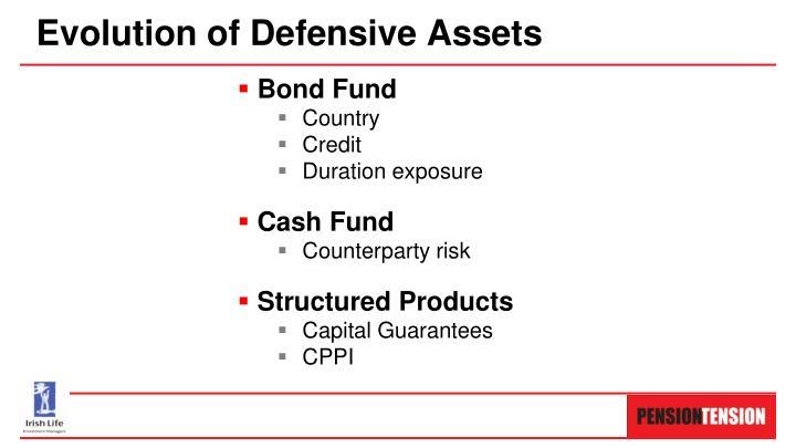Evolution of Defensive Assets