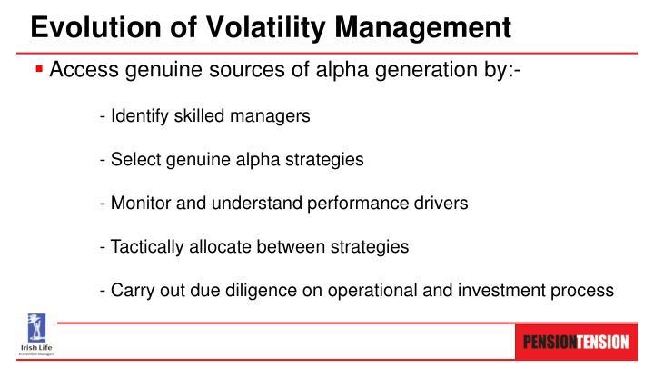 Evolution of Volatility Management