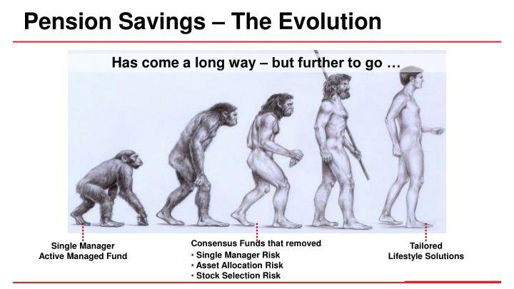 Pension Savings – The Evolution