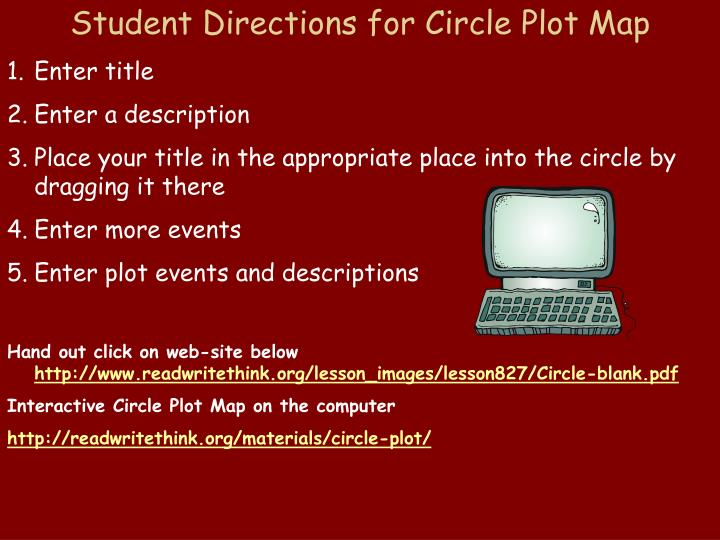 Student Directions for Circle Plot Map