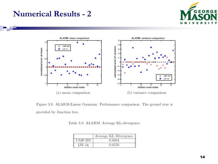 Numerical Results - 2