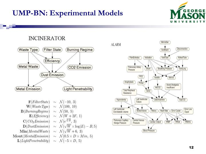 UMP-BN: Experimental Models