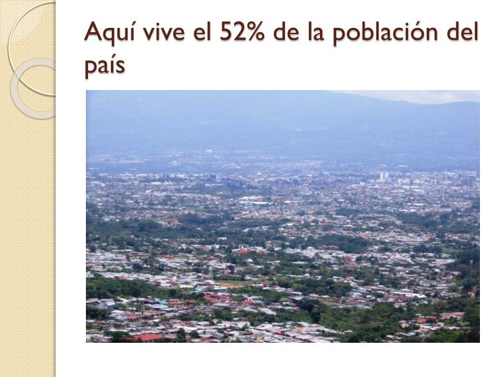 Aquí vive el 52% de la población del país