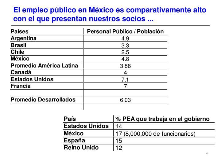El empleo público en México es comparativamente alto con el que presentan nuestros socios ...