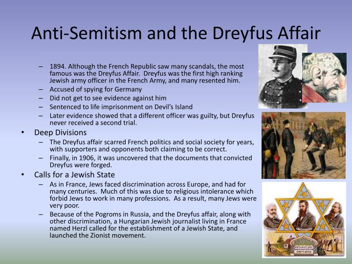 Anti-Semitism and the Dreyfus Affair