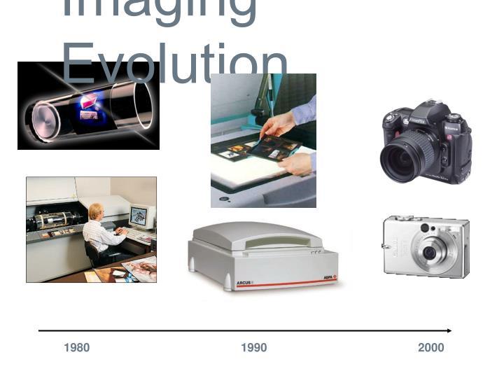 Imaging Evolution