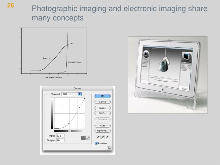 Photographic imaging and electronic imaging share many concepts